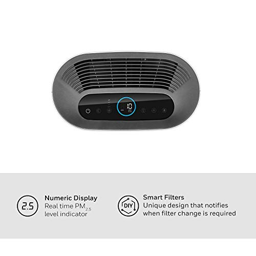 Honeywell Air touch i5 Air purifier Review